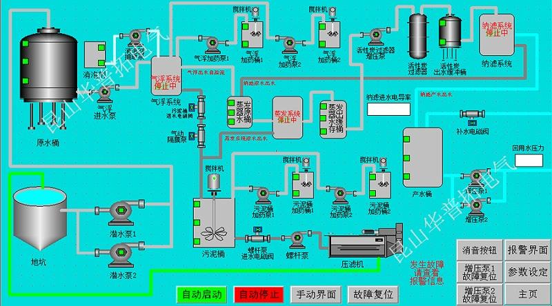 纯水处理系统图编程画面
