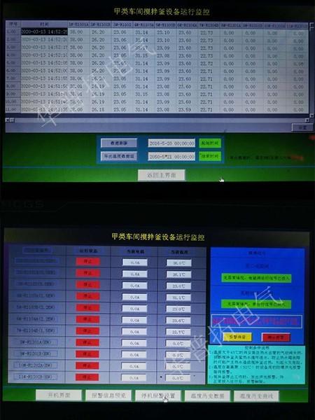 仪表PLC组态监控画面