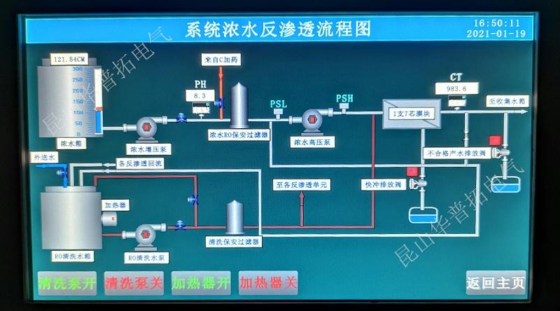 水处理控制柜plc编程 触摸屏编程画面