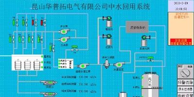 中水回用节能环保控制柜系统的编程组态