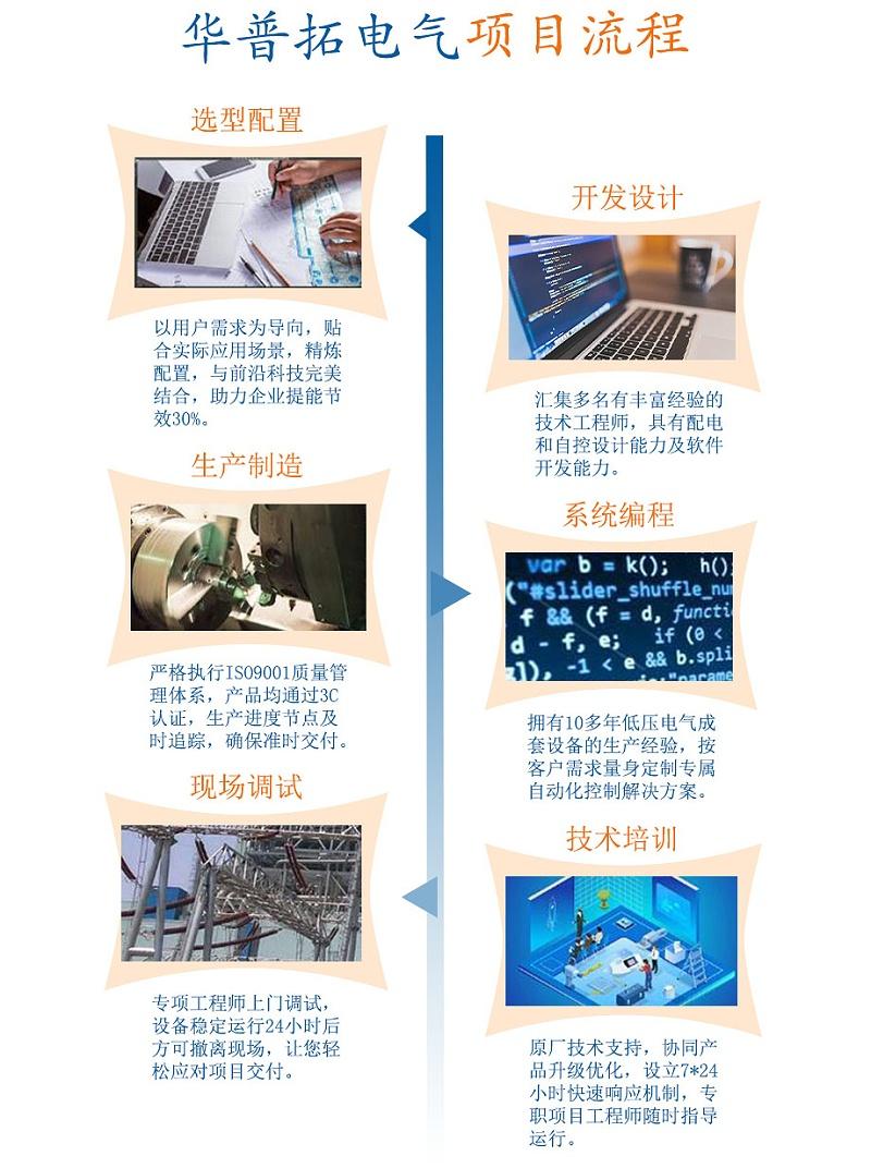 华普拓电气项目流程