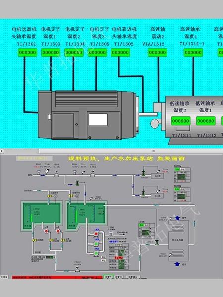 辽阳生产线集中控制系统画面