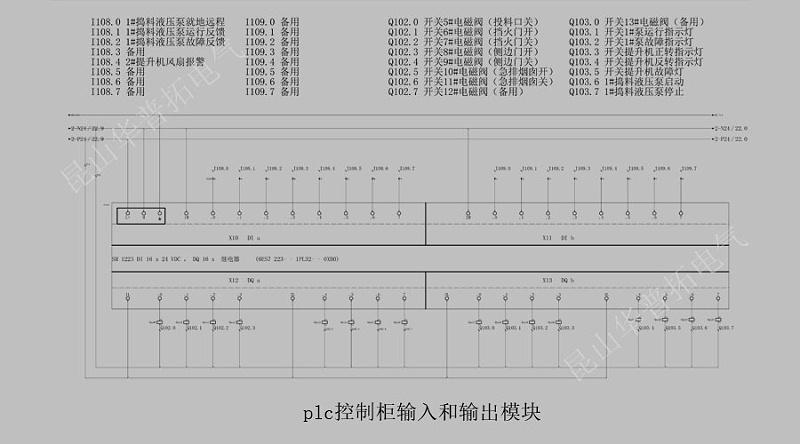 plc控制柜输入输出模块图